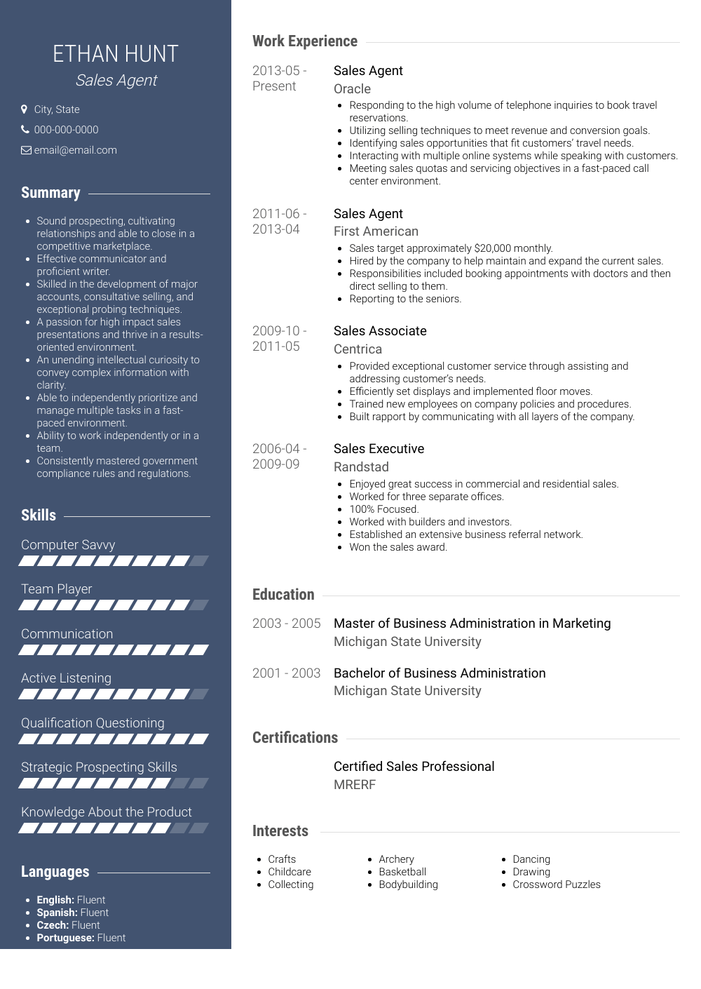 Sales Agent Resume Samples And Templates Visualcv