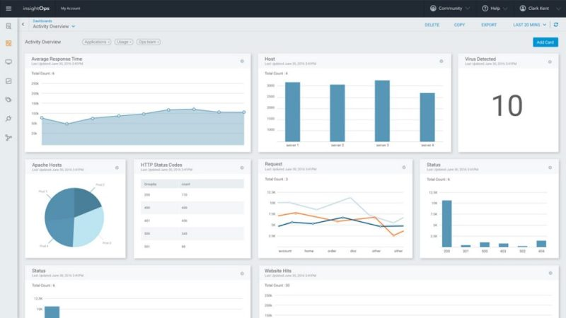Rapid7's InsightOps Live Data Reporting