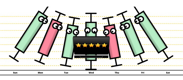 Top Stories This Week