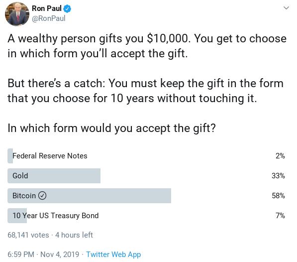 Ron Paul's Twitter investment survey