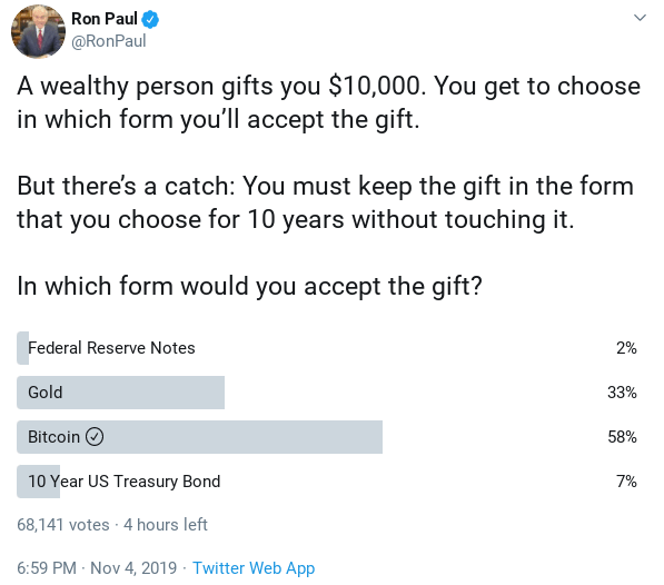 Ron Paul's Twitter investment survey