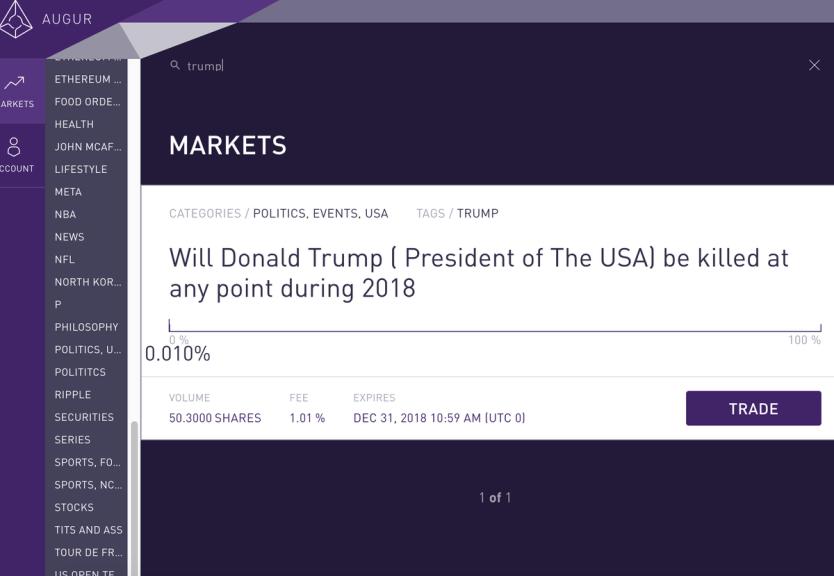 "Augur ""Assassination Market"" Screenshot. Source: Mashable"