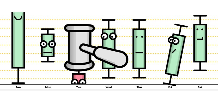 Laws And Taxes