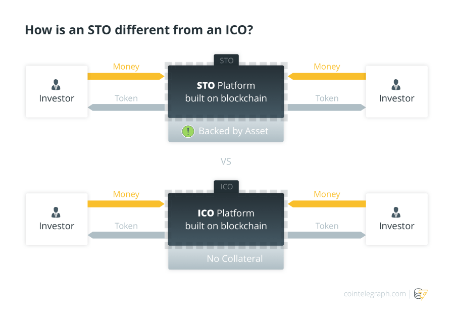 How is an STO different from an ICO?