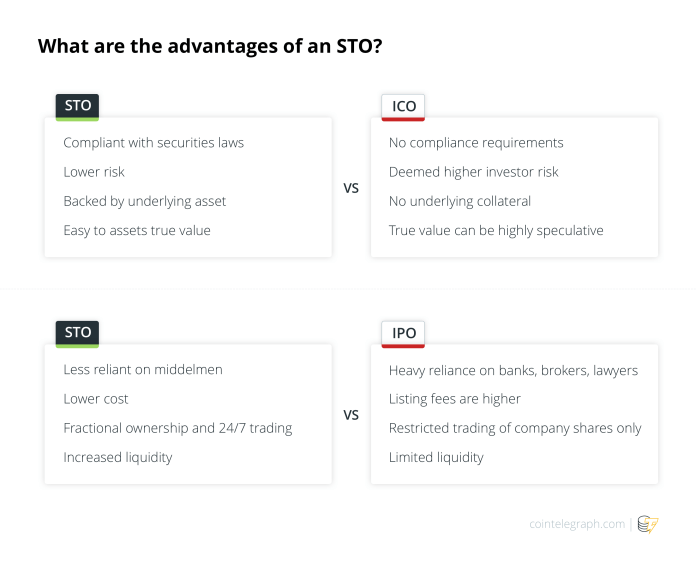 What are the advantages of an STO?