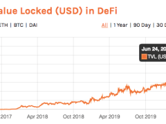 Beam to Make Its First Move Towards Private DeFi With June 2020 Hard Fork