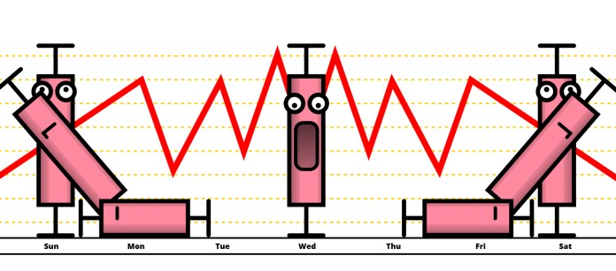 FUD Of The Week