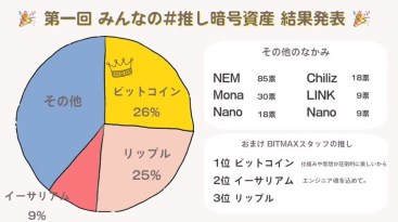 Krypto-Besitzer in Japan bevorzugen eher XRP als ETH