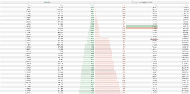 $11 million limit sell order for BTC on BitMEX