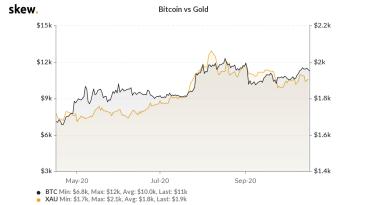 """""""Enormer Berg an Geld"""" wird Bitcoin auf 1 Mio. US-Dollar katapultieren"""