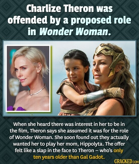 Charlize Theron was offended by a proposed role in Wonder Woman. When she heard there was interest in her to be in the film, Theron says she assumed i