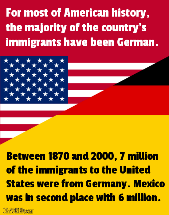 For most of American history, the majority of the country's immigrants have been German. Between 1870 and 2000, 7 million of the immigrants to the Uni