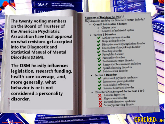 I DSMs DSM-5 DACACONC AN0 STAatc o oncn DSM-S Dechiens for DSM-S Samar of The twenty voting members me by the Boardof Trastees iaclude. Key decisees t