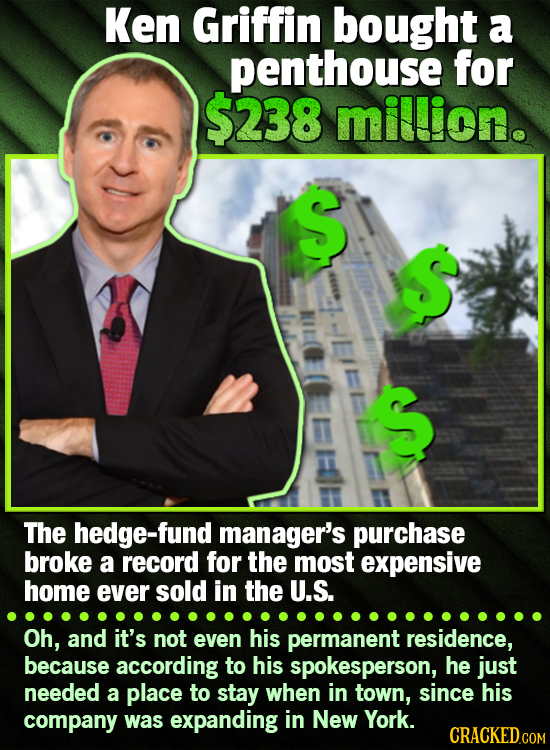Ken Griffin bought a penthouse for $238 million. S The hedge-fund manager's purchase broke a record for the most expensive home ever sold in the U.S.