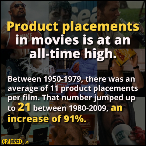 Product placements in movies is at an all-time high. Between 1950-1979, there was an average of 11 product placements per film. That number jumped up