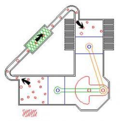 fonctionnement du moteur stirling tpe moteur stirling 2015. Black Bedroom Furniture Sets. Home Design Ideas
