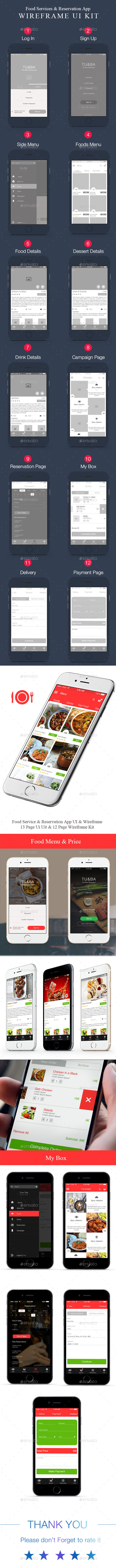 Food App UI   Wireframe Kit by agencybd   GraphicRiver Food App UI   Wireframe Kit   User Interfaces Web Elements