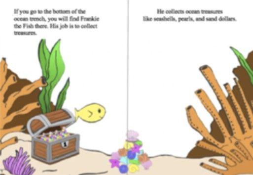 Варіант книги, який дітям було найлегше читати