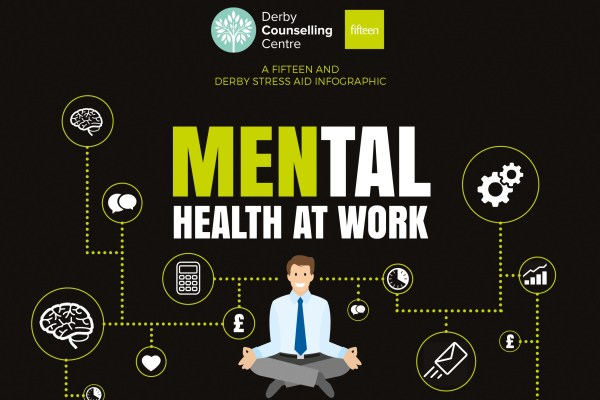 Mental Health at Work – Mens Health