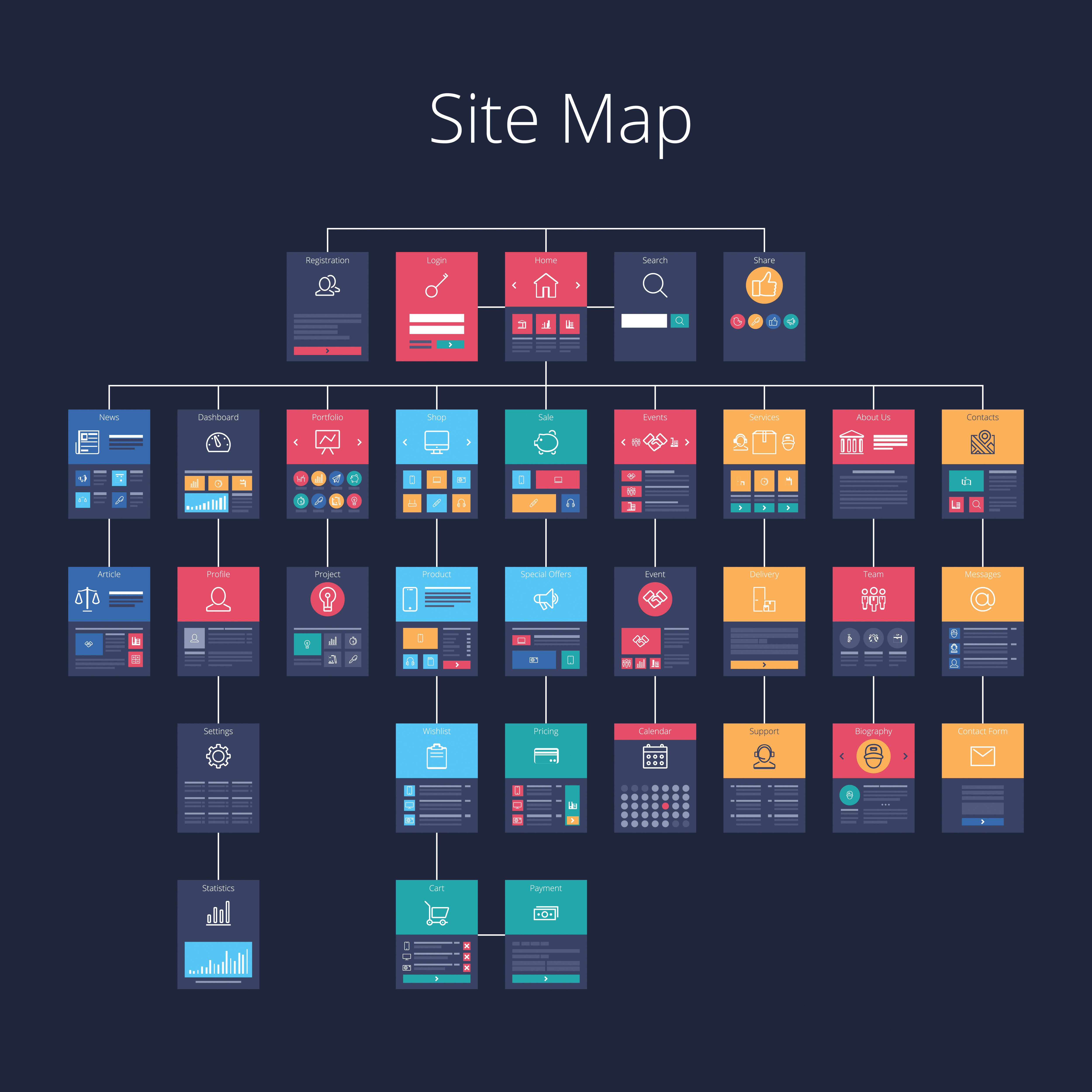 Site Map Example