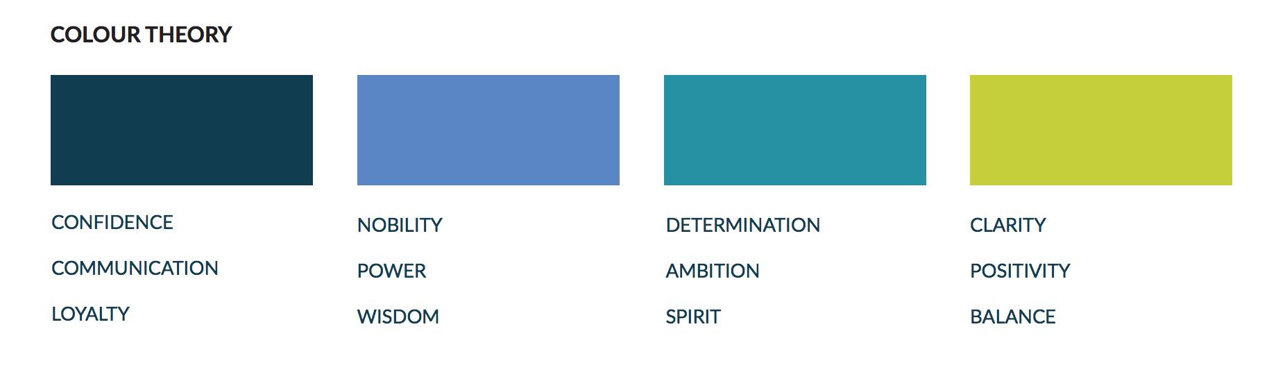 Naveo Colour Theory
