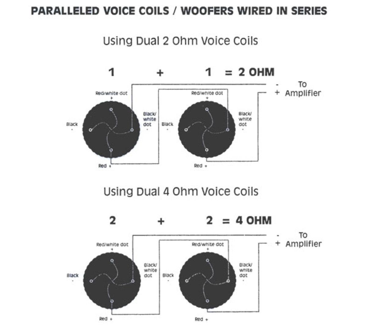 dual 1 ohm sub wiring dual image wiring diagram wiring dual 4 ohm subs wiring auto wiring diagram schematic on dual 1 ohm sub wiring