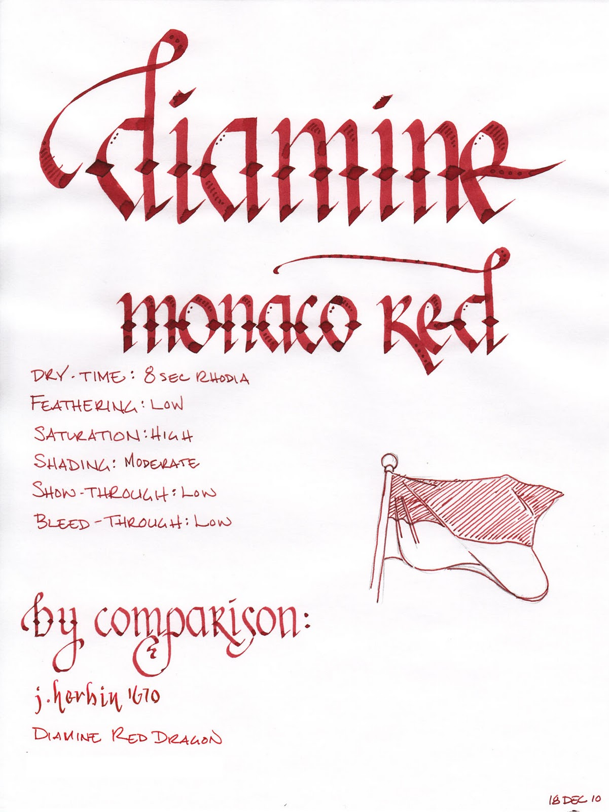 Ink Review Diamine Monaco Red Seize The Dave