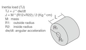 Inertia-load