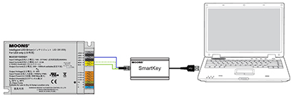 cable-programming-smartkey