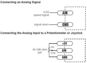 connecting-an-analog-signal