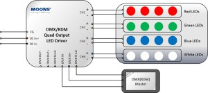 dmx-dimming-drives-wiring-diagram