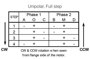 unipolar-stepper-motor-driving-pattern