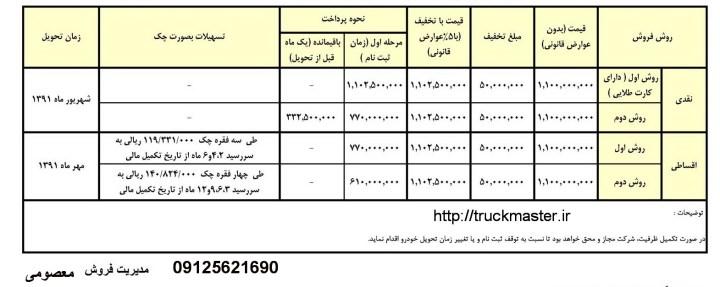 قیمت اقساطی ایران خودرو دیزل
