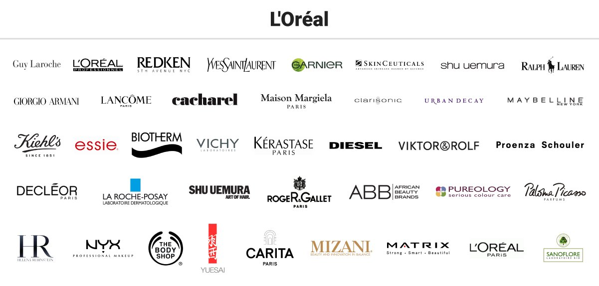 Who Owns L Oreal