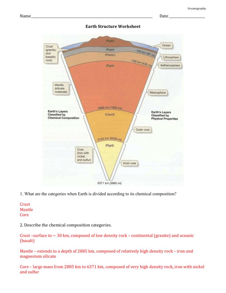 Tectonic Plates Printables