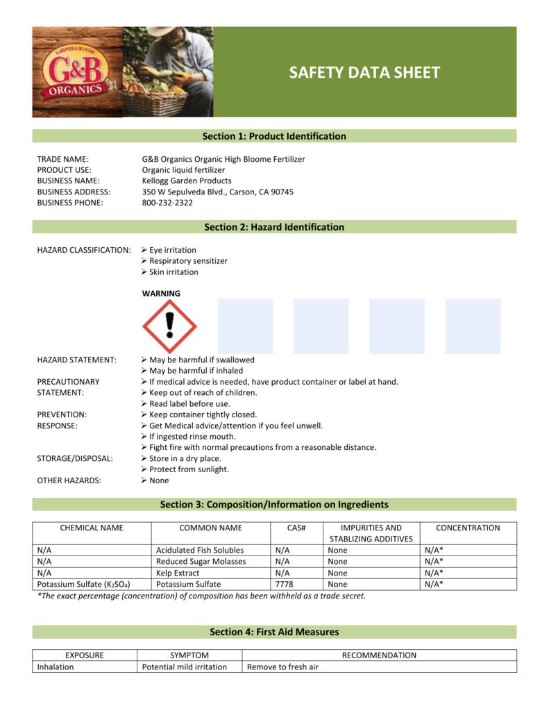 Potassium Sulfate Fertilizer Label | Unixpaint