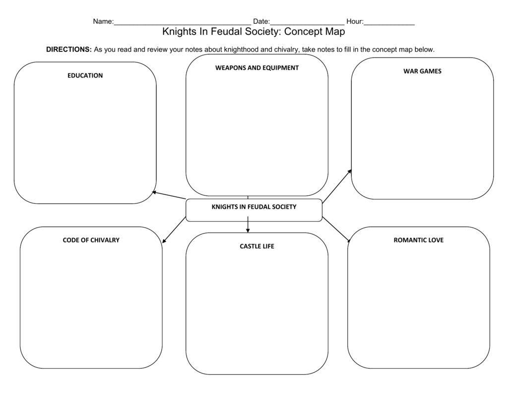 Knights In Feudal Society Graphic Organizer