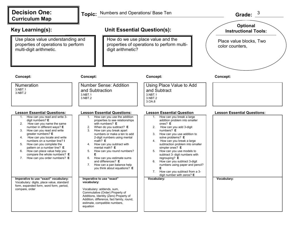Solving Pan Balance Problems Algebra Worksheets 01 22