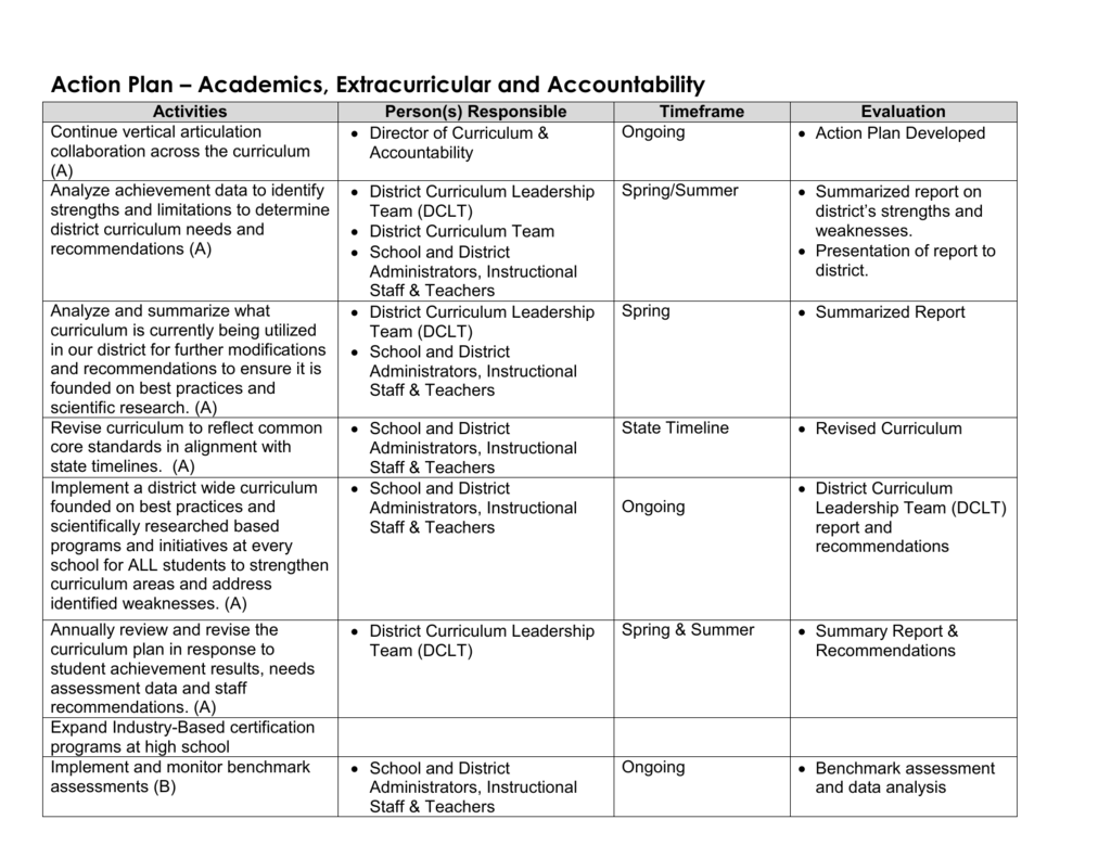 Action Plan Academics Extracurricular And Accountability
