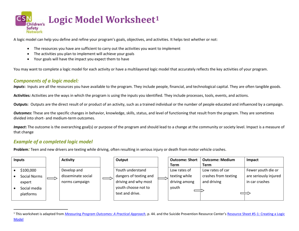 Logic Model Worksheet Table Format