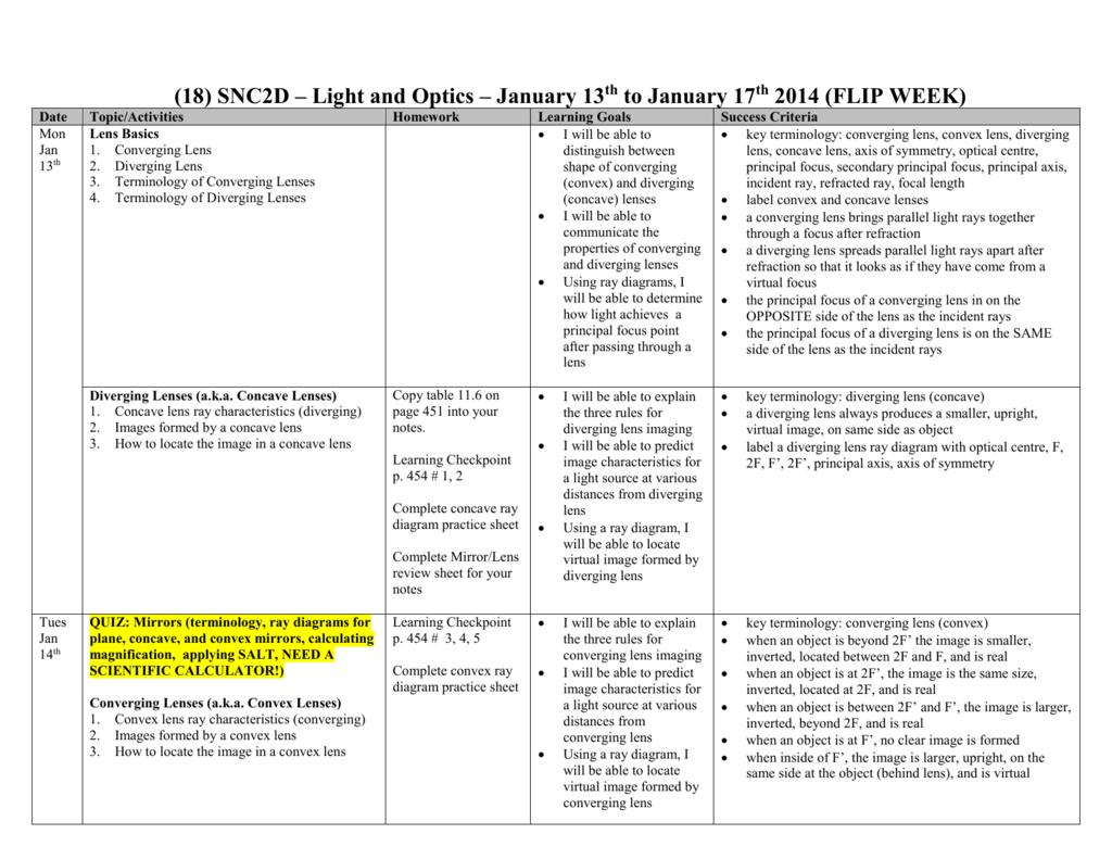 18 Snc2d Outline Jan 13th To Jan 17th
