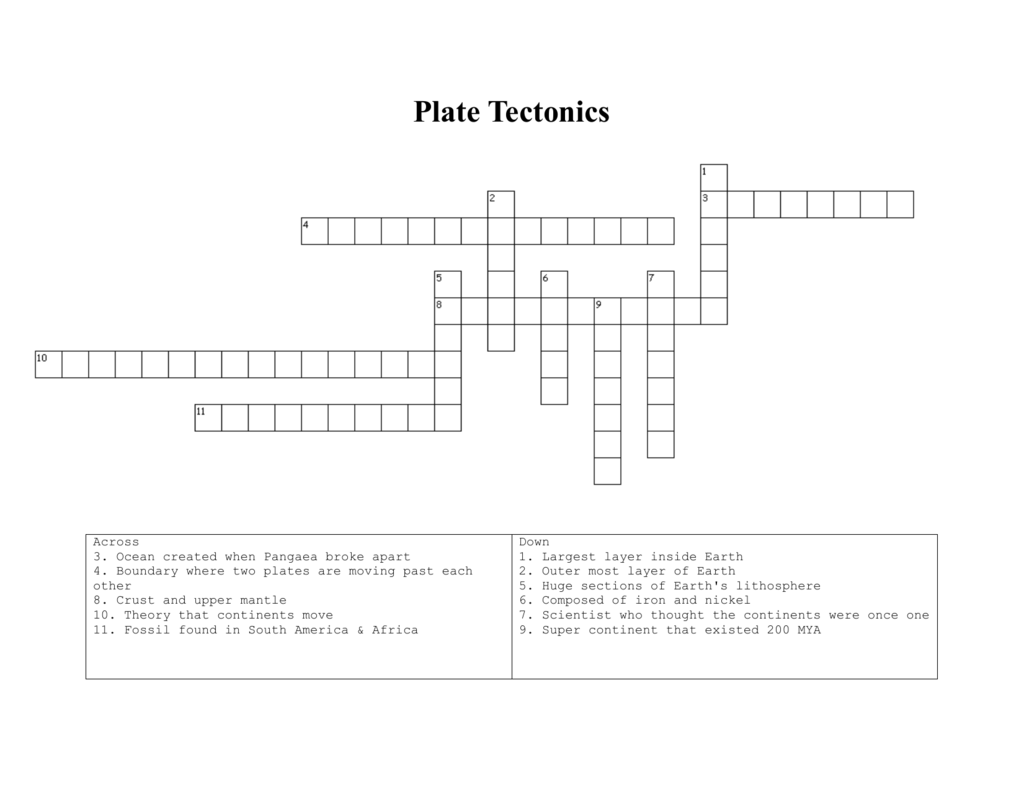 Activity Plate Tectonics Crossword Word Doc