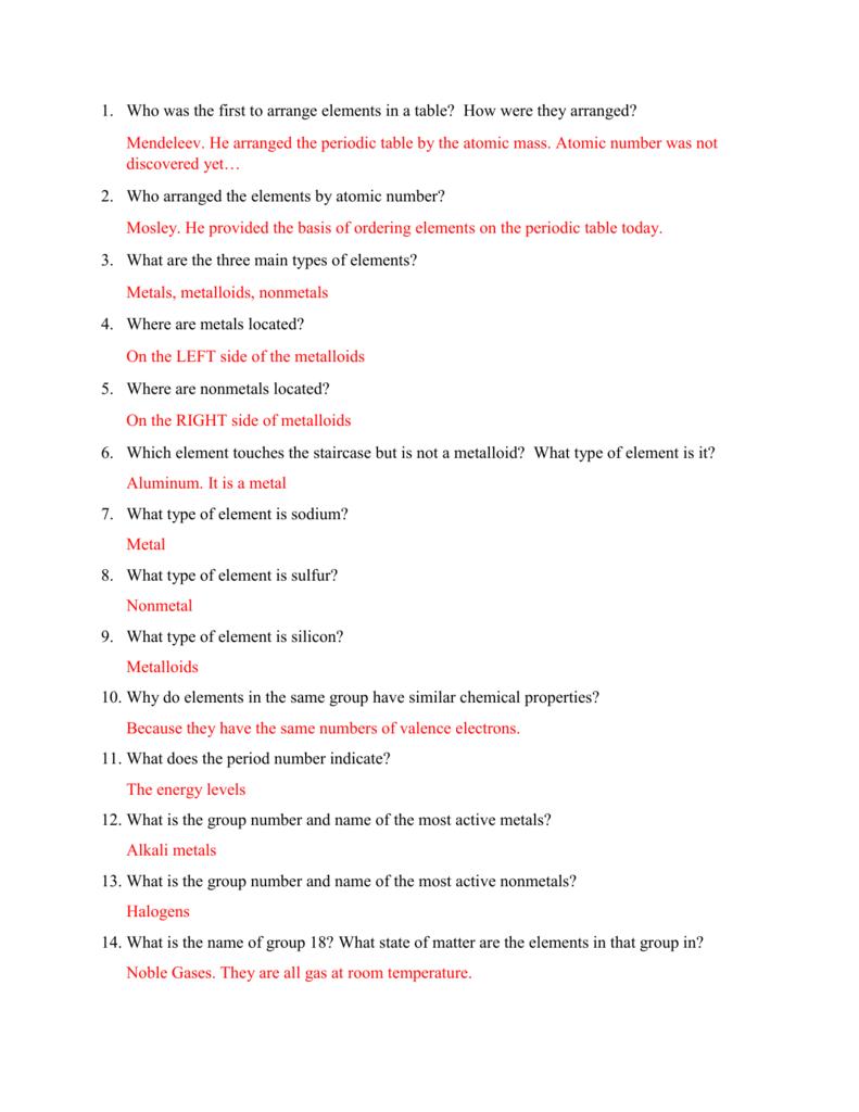 Instructional Fair Inc Worksheets Answers - Austsecure.com