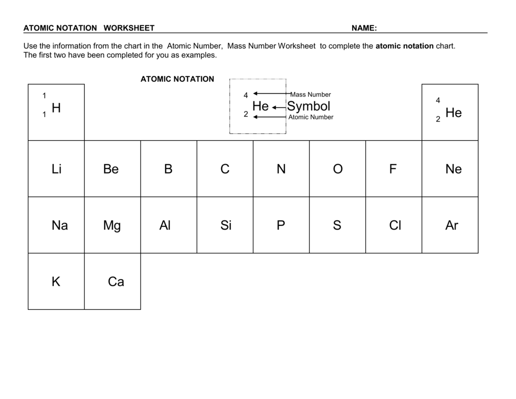 Bohr Diagram Worksheet Name