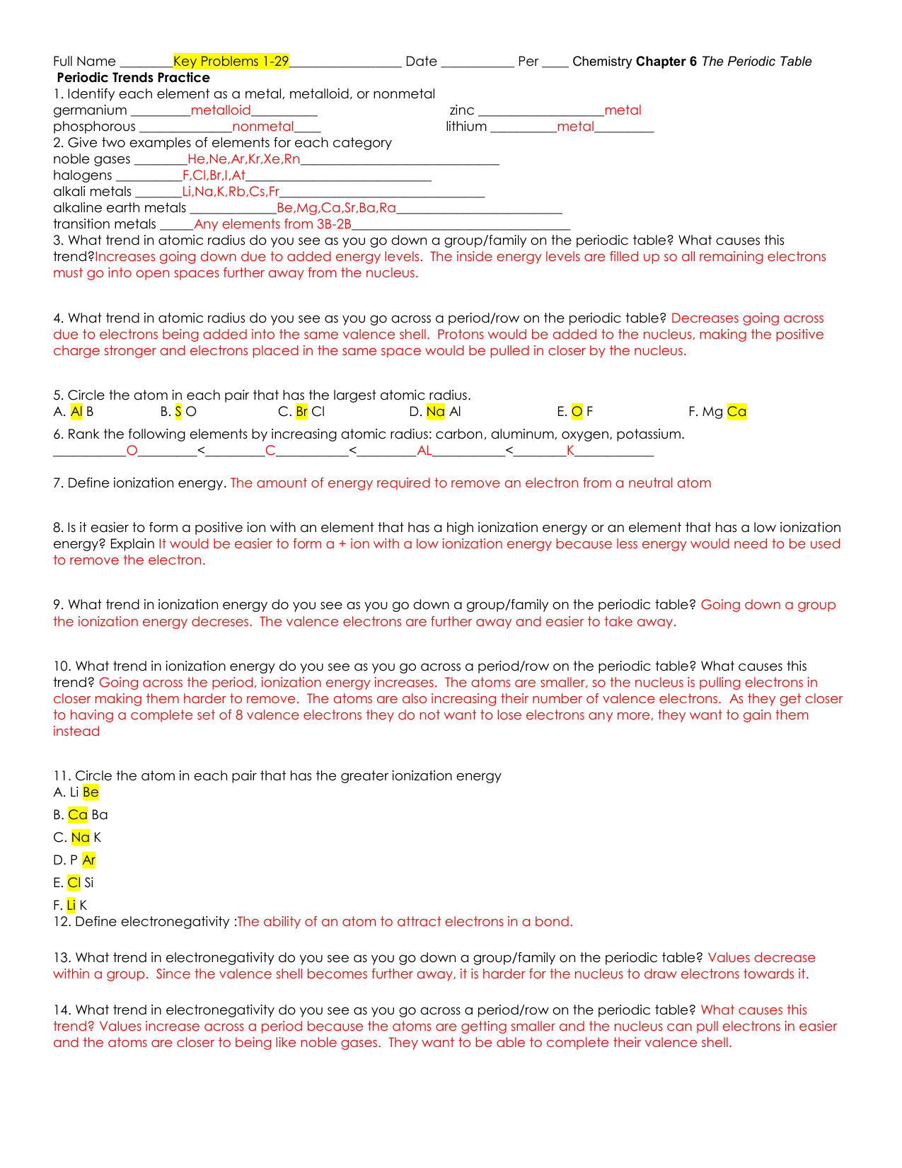 Chemistry Periodic Table Trends Worksheet Answer Key