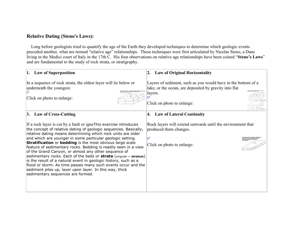 Worksheet Law Of Superposition Worksheet Grass Fedjp