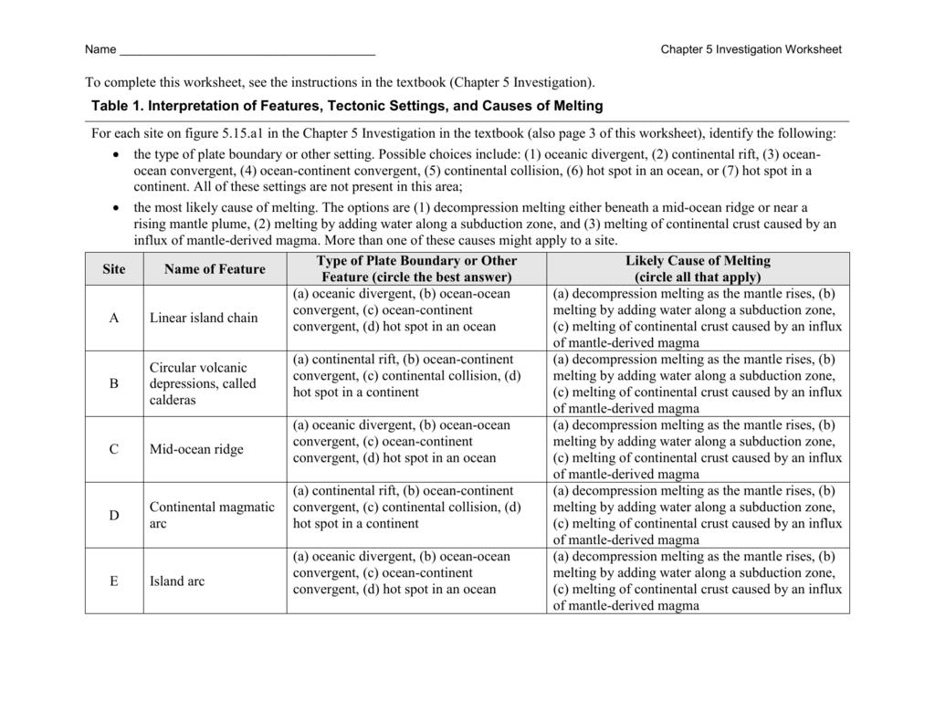 Chapter 5 Worksheet