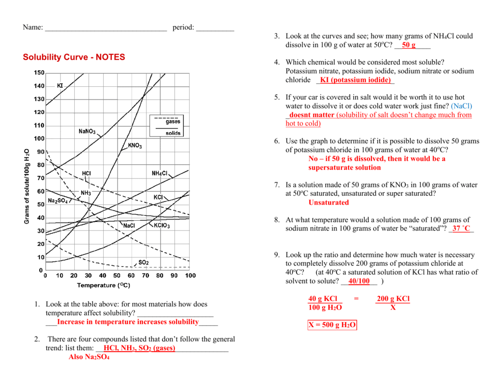 Solubility Curves Graph Worksheet Answer Key | Printable ...