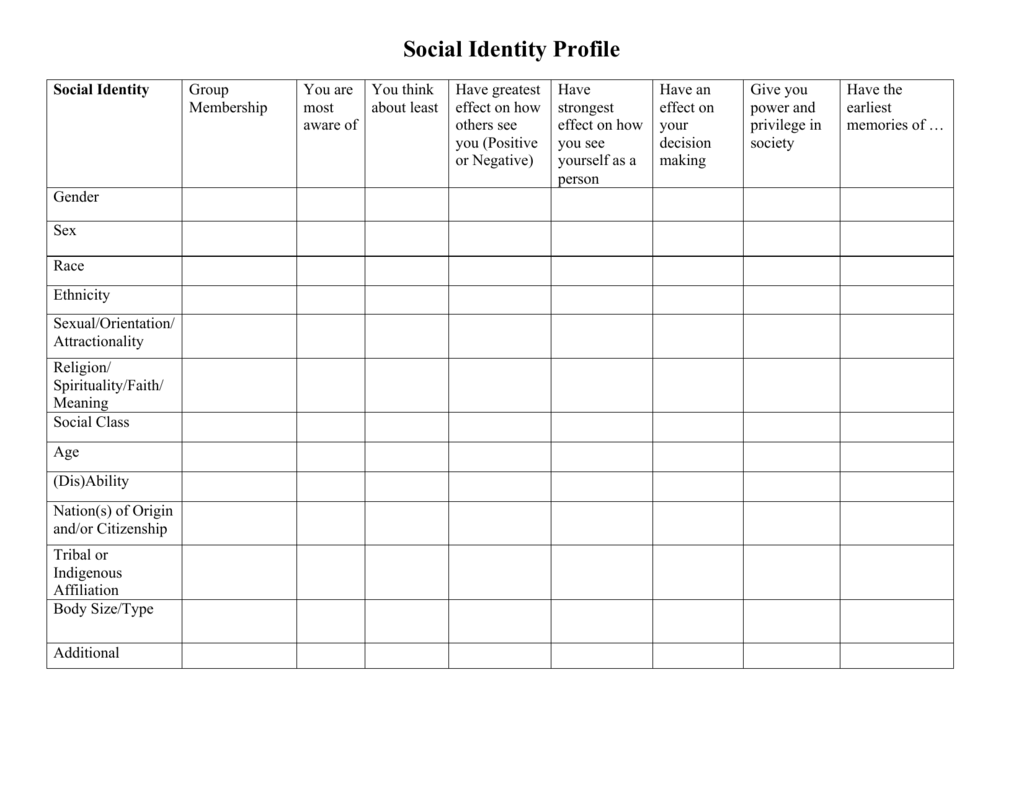 Social Identity Profile Worksheet