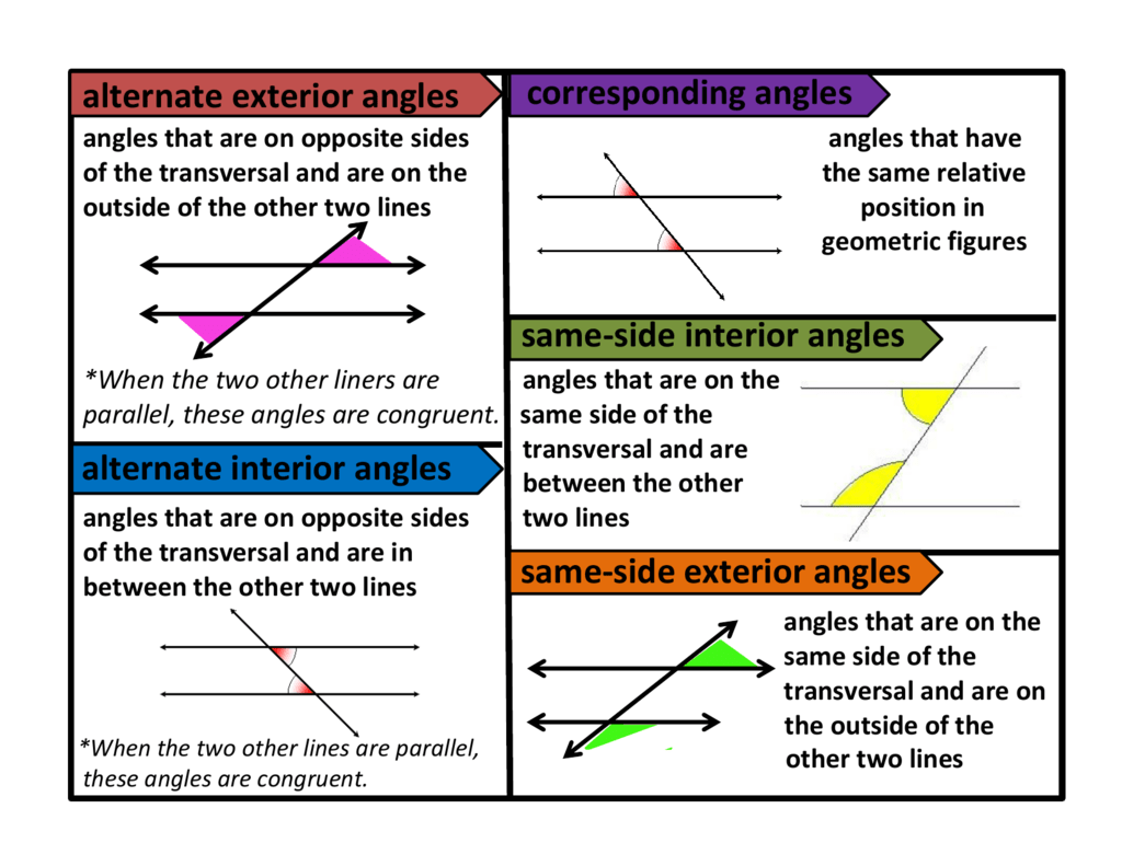 Alternate Interior And Exterior Angles Notes